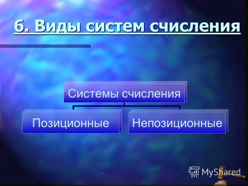 6. Виды систем счисления
