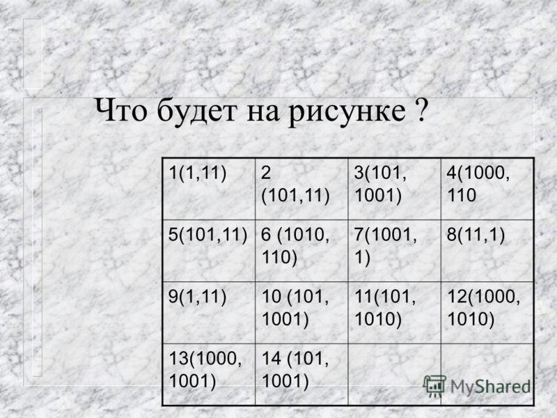 Что будет на рисунке ? 1(1,11)2 (101,11) 3(101, 1001) 4(1000, 110 5(101,11)6 (1010, 110) 7(1001, 1) 8(11,1) 9(1,11)10 (101, 1001) 11(101, 1010) 12(1000, 1010) 13(1000, 1001) 14 (101, 1001)
