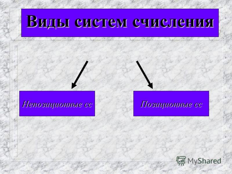 Непозиционные сс Позиционные сс Виды систем счисления