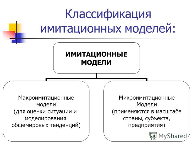 Классификация имитационных моделей: ИМИТАЦИОННЫЕ МОДЕЛИ Макроимитационные модели (для оценки ситуации и моделирования общемировых тенденций) Микроимитационные Модели (применяются в масштабе страны, субъекта, предприятия)
