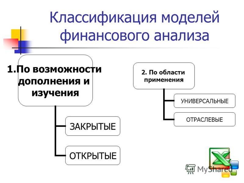 Классификация моделей финансового анализа 1.По возможности дополнения и изучения ЗАКРЫТЫЕ ОТКРЫТЫЕ 2. По области применения УНИВЕРСАЛЬНЫЕ ОТРАСЛЕВЫЕ
