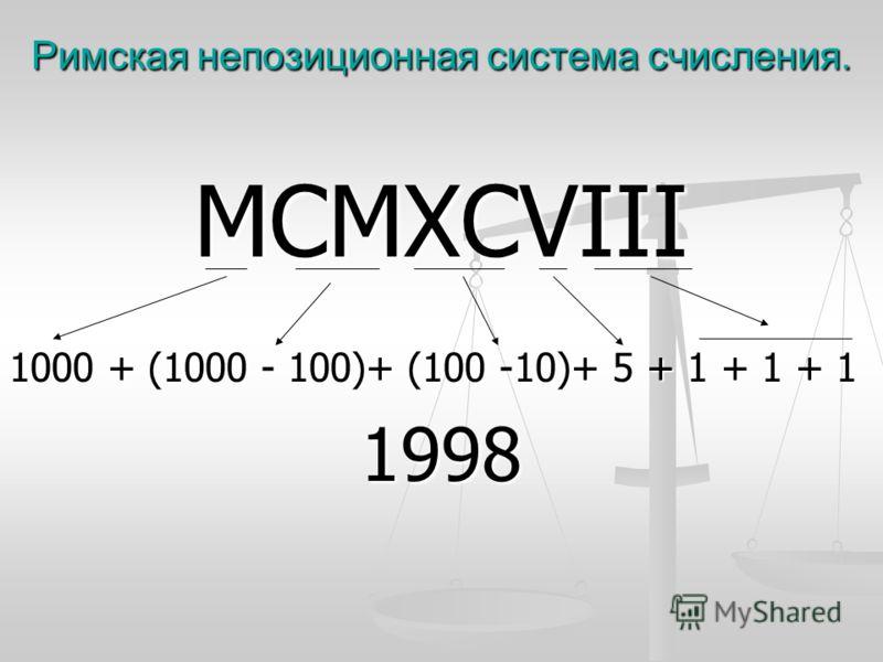 Римская непозиционная система счисления. MCMXCVIII 1000 + (1000 - 100)+ (100 -10)+ 5 + 1 + 1 + 1 1998