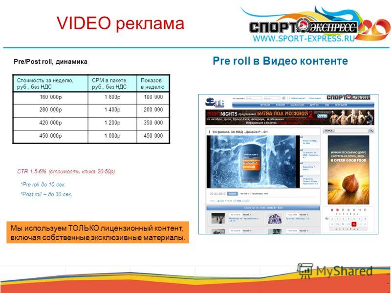 VIDEO реклама Pre roll в Видео контенте контенте Стоимость за неделю, руб., без НДС CPM в пакете, руб., без НДС Показов в неделю 160 000р1 600р100 000 280 000р1 400р200 000 420 000р1 200р350 000 450 000р1 000р450 000 Pre/Post roll, динамика *Pre roll