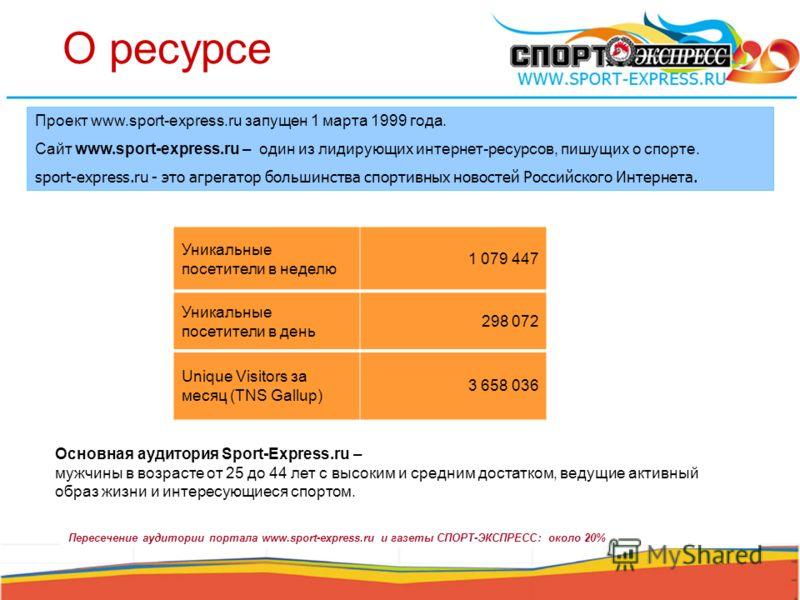 Проект www.sport-express.ru запущен 1 марта 1999 года. Сайт www.sport-express.ru – один из лидирующих интернет-ресурсов, пишущих о спорте. sport-express.ru - это агрегатор большинства спортивных новостей Российского Интернета. Пересечение аудитории п