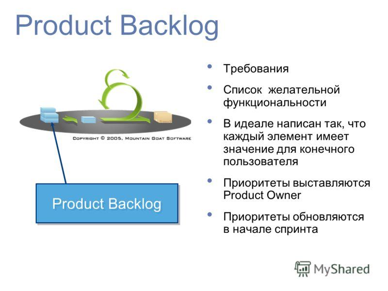 Product Backlog Требования Список желательной функциональности В идеале написан так, что каждый элемент имеет значение для конечного пользователя Приоритеты выставляются Product Owner Приоритеты обновляются в начале спринта Product Backlog