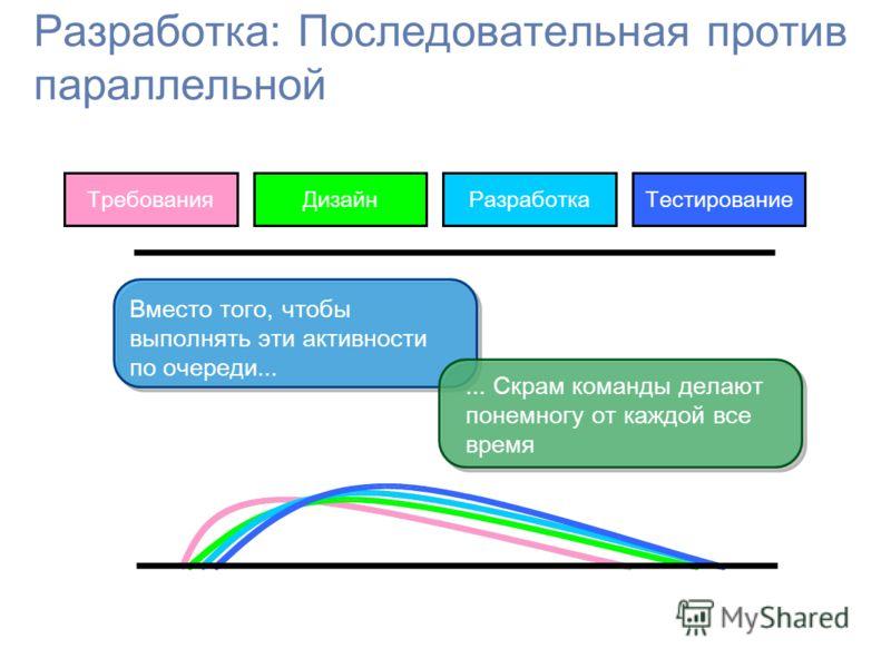 Вместо того, чтобы выполнять эти активности по очереди...... Скрам команды делают понемногу от каждой все время ТребованияДизайнРазработкаТестирование Разработка: Последовательная против параллельной