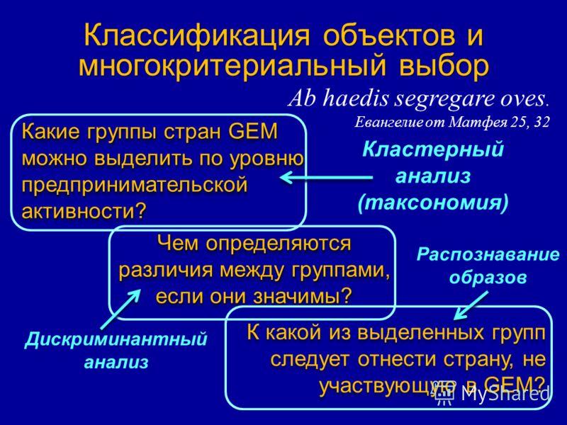 Классификация объектов и многокритериальный выбор Ab haedis segregare oves. Евангелие от Матфея 25, 32 Какие группы стран GEM можно выделить по уровню предпринимательской активности? К какой из выделенных групп следует отнести страну, не участвующую