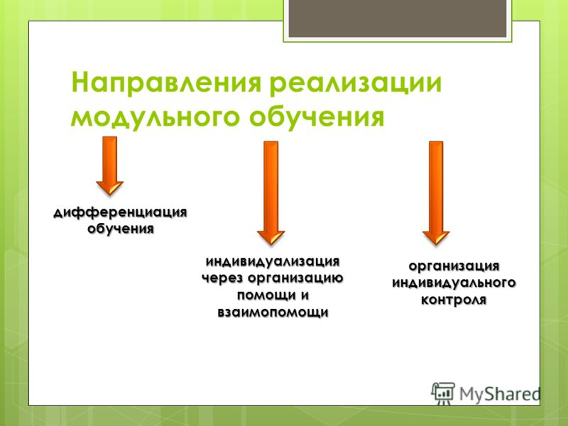Направления реализации модульного обучения дифференциация обучения индивидуализация через организацию помощи и взаимопомощи организация индивидуального контроля