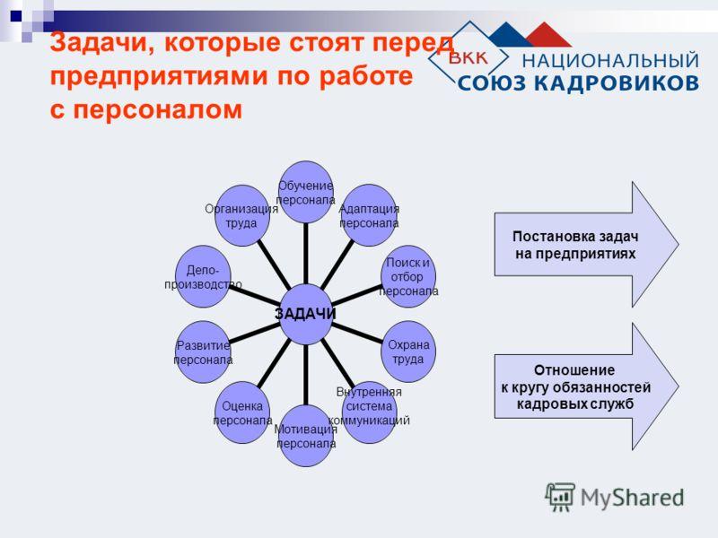 Задачи, которые стоят перед предприятиями по работе с персоналом Отношение к кругу обязанностей кадровых служб Постановка задач на предприятиях