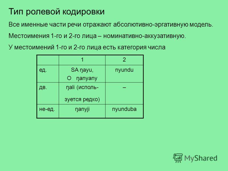 Тип ролевой кодировки Все именные части речи отражают абсолютивно-эргативную модель. Местоимения 1-го и 2-го лица – номинативно-аккузативную. У местоимений 1-го и 2-го лица есть категория числа 12 ед.SA ŋayu, O ŋanyany nyundu дв.ŋali (исполь- зуется