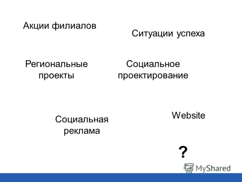 Ситуации успеха Website Социальная реклама Социальное проектирование Акции филиалов Региональные проекты ?