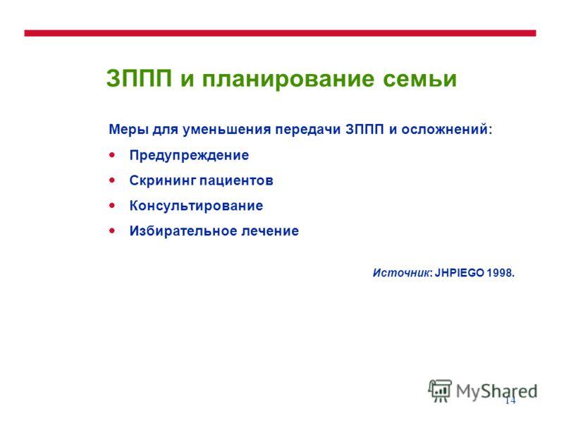 14 ЗППП и планирование семьи Меры для уменьшения передачи ЗППП и осложнений: Предупреждение Скрининг пациентов Консультирование Избирательное лечение Источник: JHPIEGO 1998.