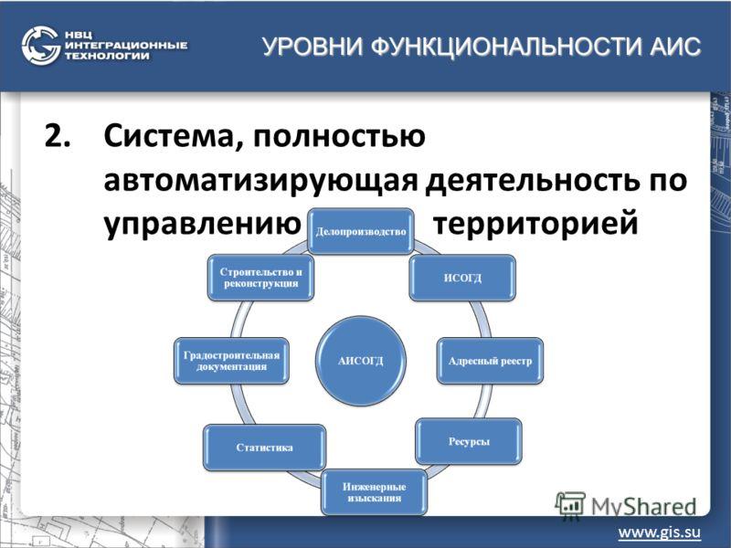 УРОВНИ ФУНКЦИОНАЛЬНОСТИ АИС www.gis.su 2.Система, полностью автоматизирующая деятельность по управлению территорией