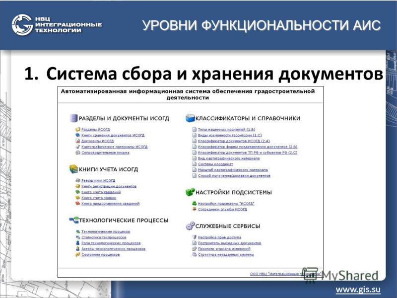 УРОВНИ ФУНКЦИОНАЛЬНОСТИ АИС www.gis.su 1.Система сбора и хранения документов