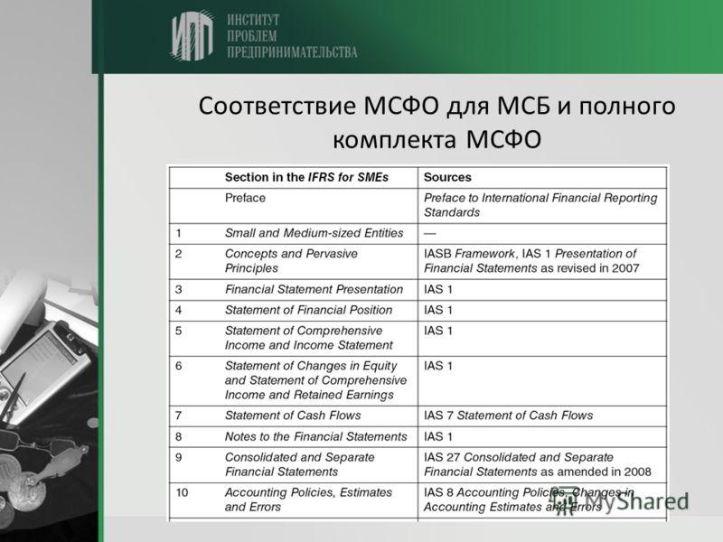 Соответствие МСФО для МСБ и полного комплекта МСФО
