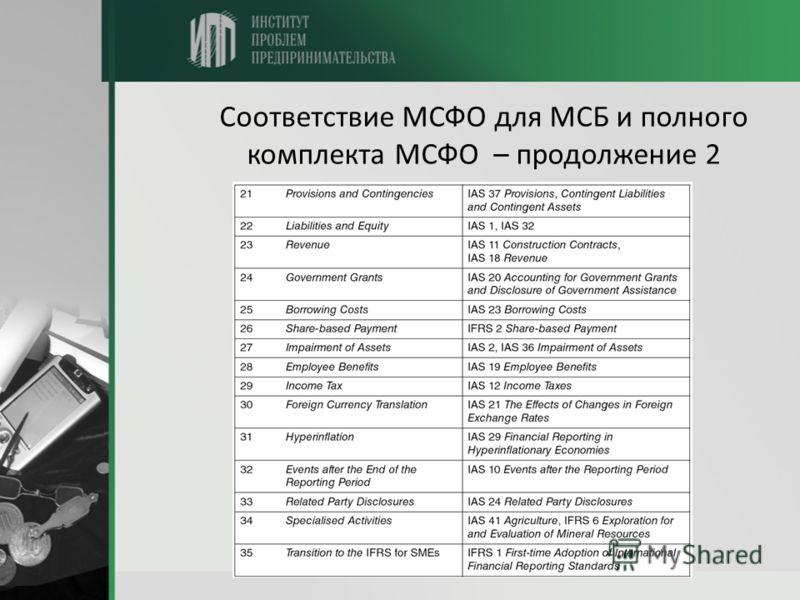 Соответствие МСФО для МСБ и полного комплекта МСФО – продолжение 2