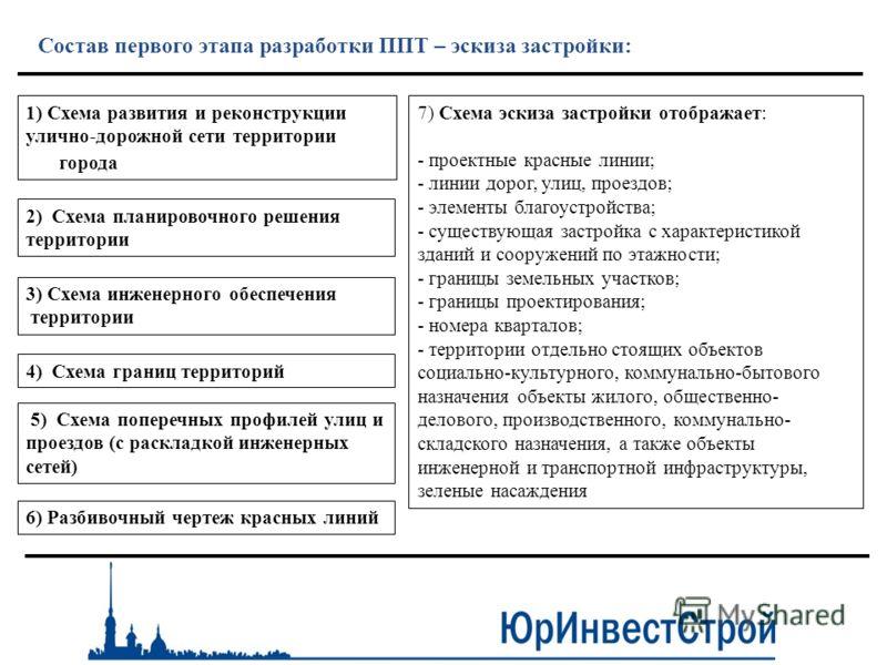 3) Схема инженерного