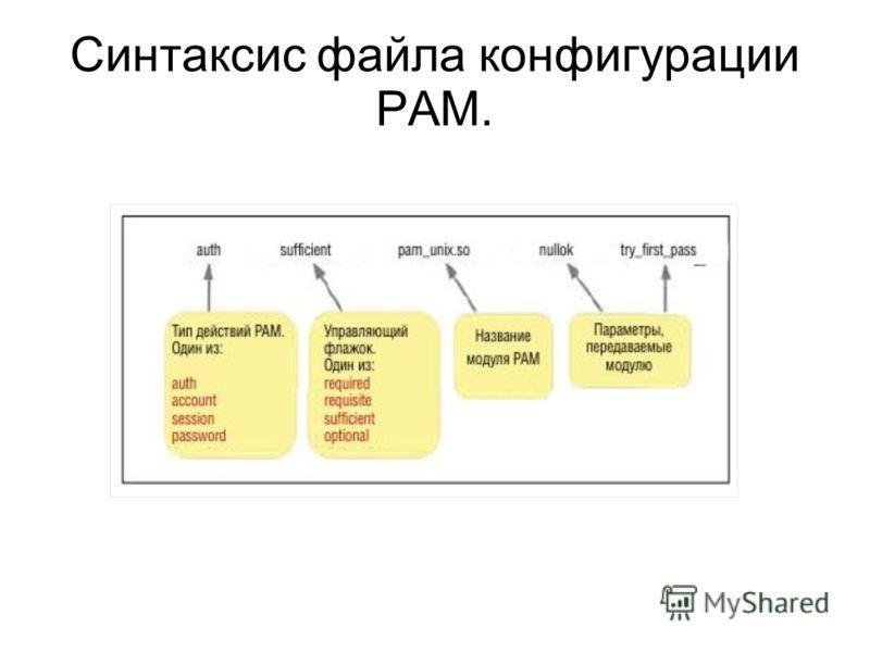 Синтаксис файла конфигурации PAM.