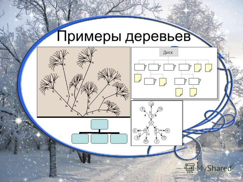 Примеры деревьев Диск: