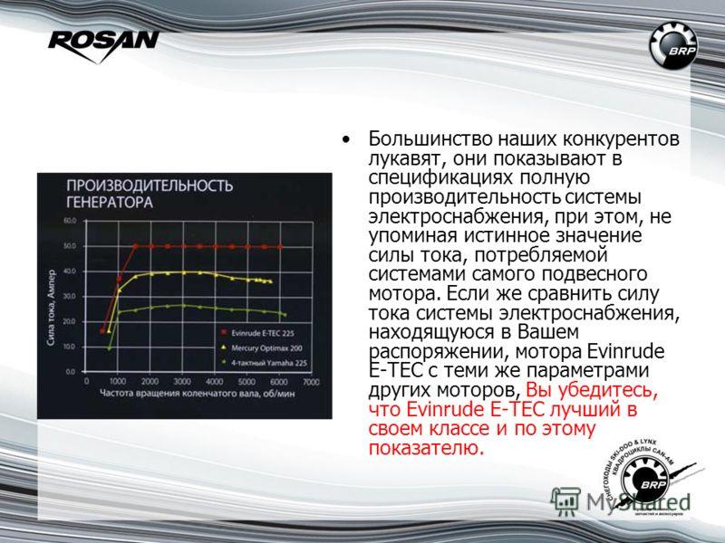 Большинство наших конкурентов лукавят, они показывают в спецификациях полную производительность системы электроснабжения, при этом, не упоминая истинное значение силы тока, потребляемой системами самого подвесного мотора. Если же сравнить силу тока с