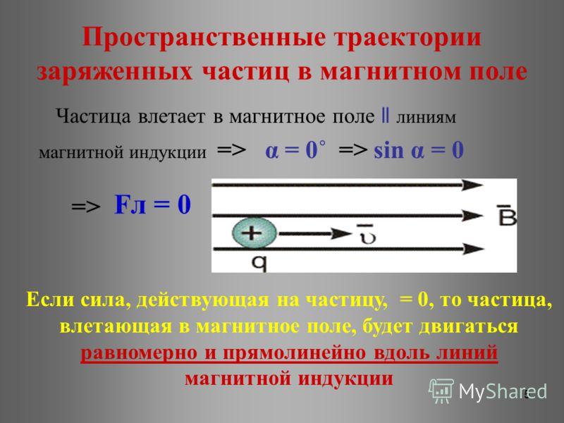 5 Пространственные траектории заряженных частиц в магнитном поле Частица влетает в магнитное поле ll линиям магнитной индукции => α = 0˚ => sin α = 0 Если сила, действующая на частицу, = 0, то частица, влетающая в магнитное поле, будет двигаться равн