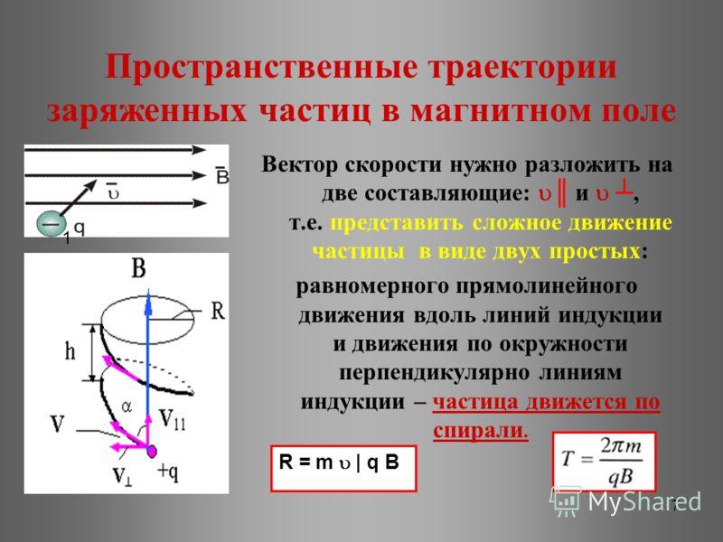 7 Пространственные траектории заряженных частиц в магнитном поле Вектор скорости нужно разложить на две составляющие: и, т.е. представить сложное движение частицы в виде двух простых: равномерного прямолинейного движения вдоль линий индукции и движен
