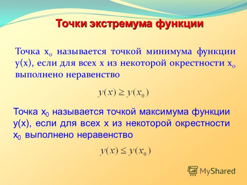 Точки экстремума функции Точка x 0 называется точкой минимума функции y(х), если для всех x из некоторой окрестности x 0 выполнено неравенство Точка x 0 называется точкой максимума функции y(х), если для всех x из некоторой окрестности x 0 выполнено