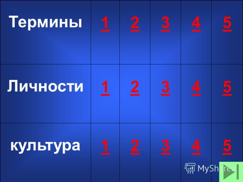 Темы: Россия в 20 веке Великая Отечественная война. История в лицах