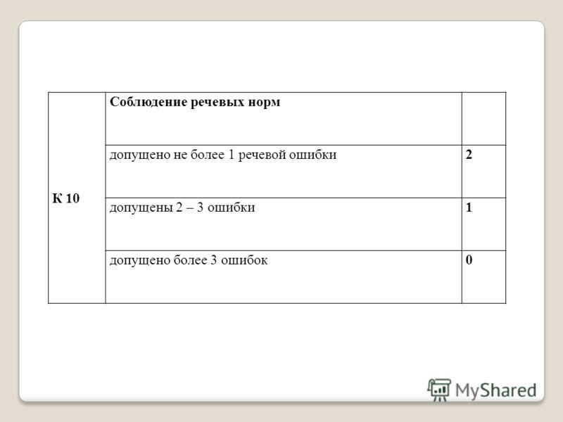 К 10 Соблюдение речевых норм допущено не более 1 речевой ошибки2 допущены 2 – 3 ошибки1 допущено более 3 ошибок0
