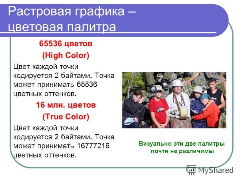 Растровая графика – цветовая палитра 65536 цветов (High Color) Цвет каждой точки кодируется 2 байтами. Точка может принимать 65536 цветных оттенков. 16 млн. цветов (True Color) Цвет каждой точки кодируется 2 байтами. Точка может принимать 16777216 цв