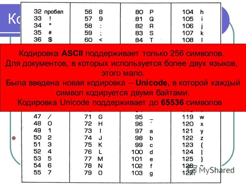 Кодирование текста В компьютере каждый символ кодируется ОДНИМ байтом Таблица ASCII – таблица кодов символов. ANSI American Standard Code for Information Interchange Таблица ASCII состоит из двух частей – обязательной (коды от 0 до 127) и подгружаемо