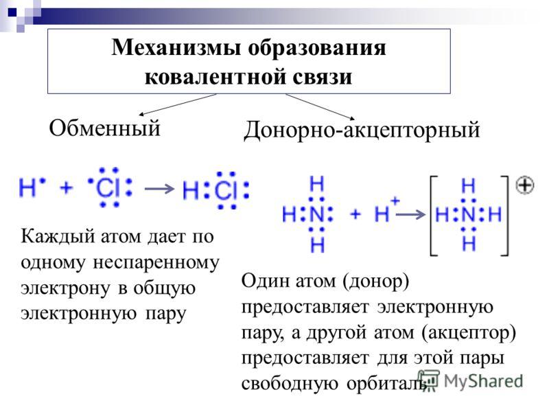 """тему: """"Химическая связь."""