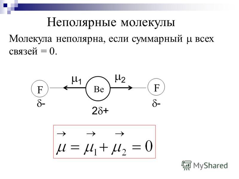 Неполярные молекулы Молекула неполярна, если суммарный всех связей = 0. 1 2 Ве F F 2 + - -