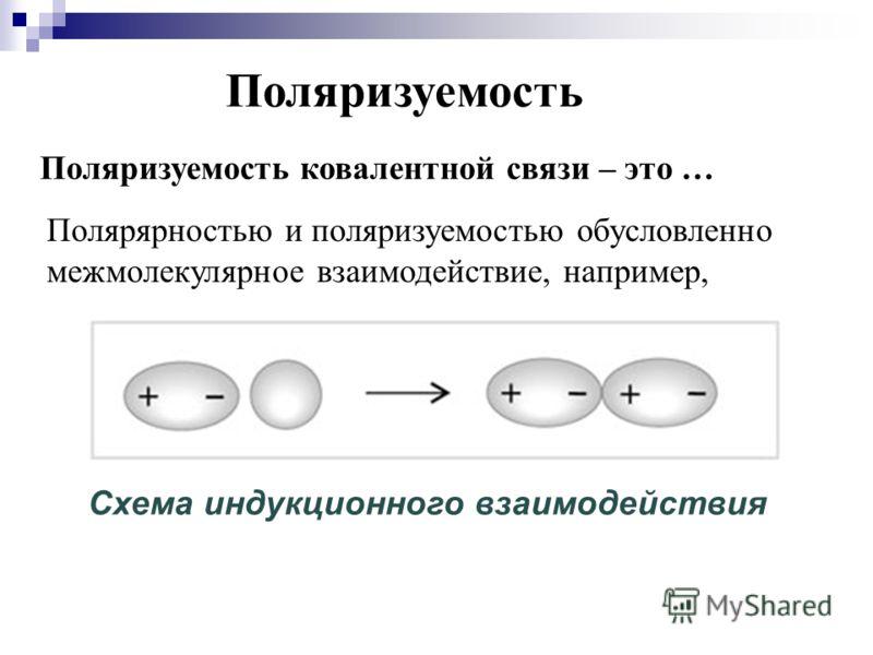 Поляризуемость Поляризуемость ковалентной связи – это … Полярярностью и поляризуемостью обусловленно межмолекулярное взаимодействие, например, Схема индукционного взаимодействия