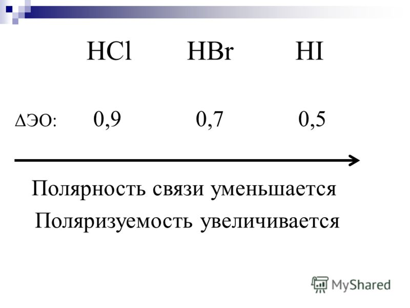 HCl HBr HI ΔЭО: 0,9 0,7 0,5 Полярность связи уменьшается Поляризуемость увеличивается