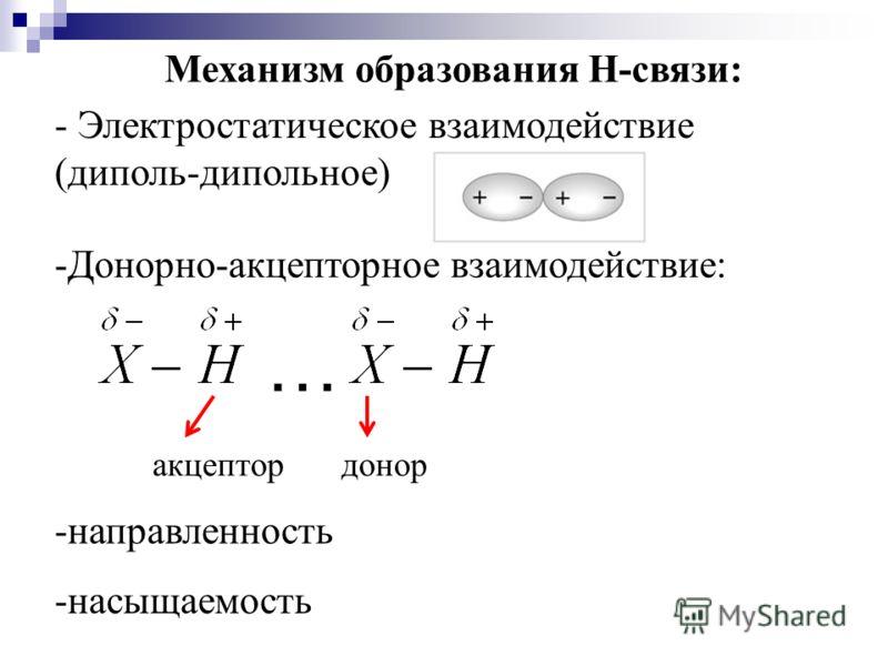 Механизм образования Н-связи: - Электростатическое взаимодействие (диполь-дипольное) -Донорно-акцепторное взаимодействие: … акцептордонор -направленность -насыщаемость