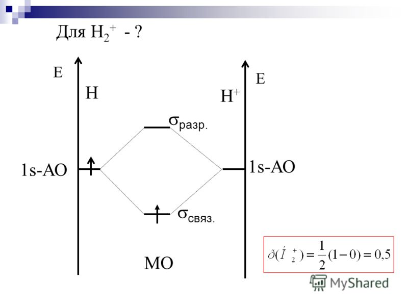 Е Н 1s-АО Е Н+Н+ связ. МО разр. Для Н 2 + - ?
