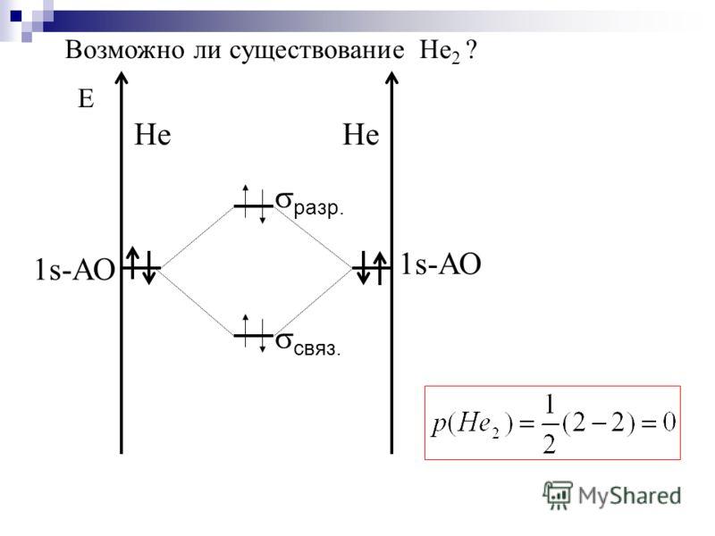 Возможно ли существование Не 2 ? Е Не 1s-АО Не 1s-АО связ. разр.