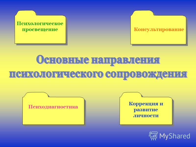 Психодиагностика Психологическое просвещение Коррекция и развитие личности Консультирование