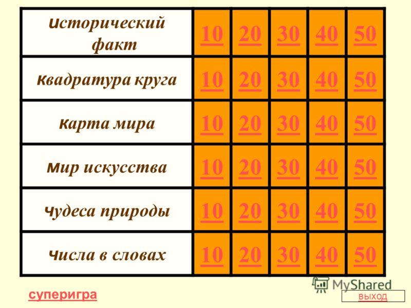 исторический факт 1020304050 квадратура круга 1020304050 карта мира 1020304050 мир искусства 1020304050 чудеса природы 1020304050 числа в словах 1020304050 выход суперигра
