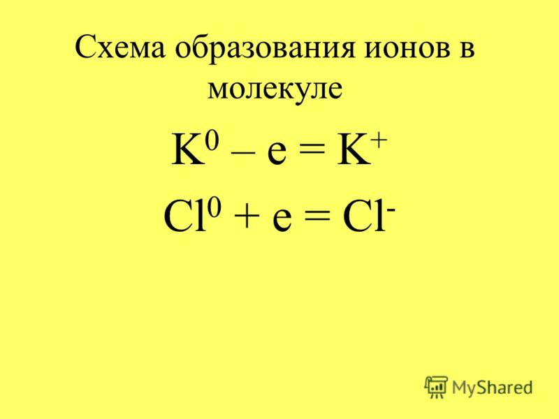 Схема образования ионов в молекуле K 0 – e = K + Cl 0 + e = Cl -