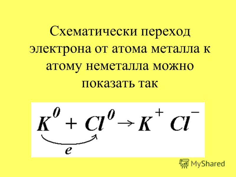 Схематически переход электрона от атома металла к атому неметалла можно показать так