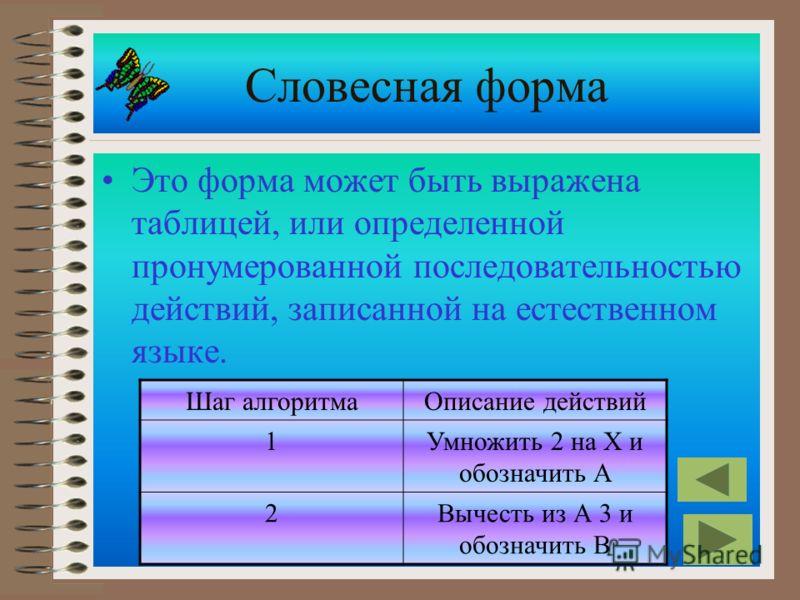 Формульный вид Алгоритм решения некоторых вычислительных задач можно представить в формульном виде. Это означает, что математическая формула, например у=(2х- 3)(3х+4), являться алгоритмом, если принять некоторые дополнительные соглашения о порядке вы