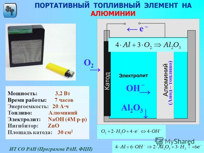 ПОРТАТИВНЫЙ ТОПЛИВНЫЙ ЭЛЕМЕНТ НА АЛЮМИНИИ e –e – O2O2 OH – Al 2 O 3 (Анод – топливо) Мощность: 3,2 Вт Время работы: 7 часов Энергоемкость: 20 А·ч Топливо: Алюминий Электролит: NaOH (4M р-р) Ингибитор: ZnO Площадь катода: 30 см 2 ИТ СО РАН (Программа