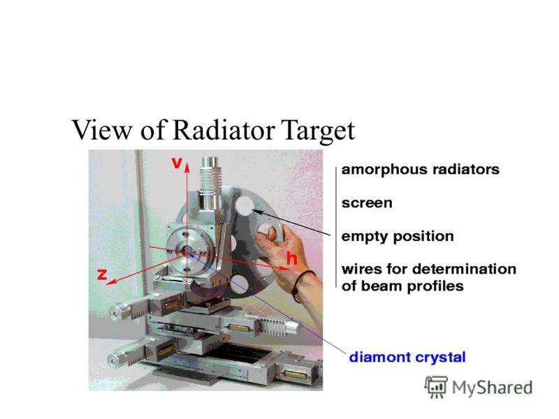 View of Radiator Target