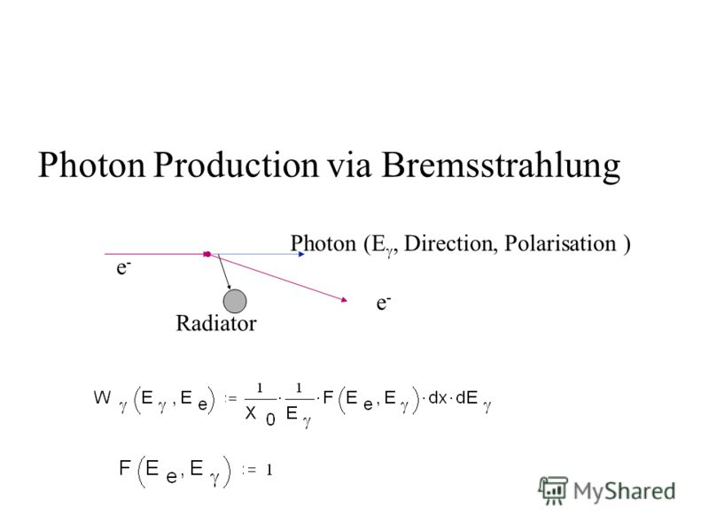 Photon Production via Bremsstrahlung Photon (E, Direction, Polarisation ) e - Radiator