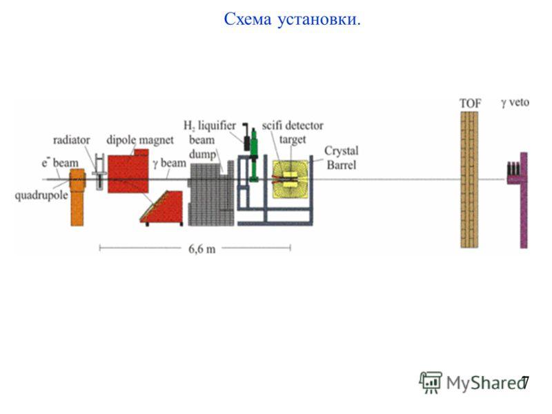 7 Схема установки.