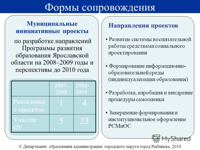 Формы сопровождения Муниципальные инициативные проекты по разработке направлений Программы развития образования Ярославской области на 2008–2009 годы и перспективы до 2010 года 2007- 2008 2008- 2009 Реализован о проектов 14 Участие ОУ 523 Направления