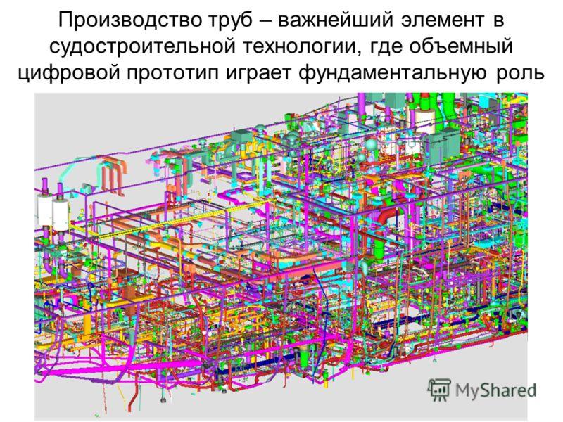 Производство труб – важнейший элемент в судостроительной технологии, где объемный цифровой прототип играет фундаментальную роль