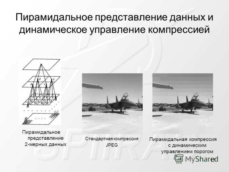 Пирамидальное представление данных и динамическое управление компрессией Стандартная компрессия JPEG Пирамидальная компрессия с динамическим управлением порогом Пирамидальное представление 2-мерных данных 17